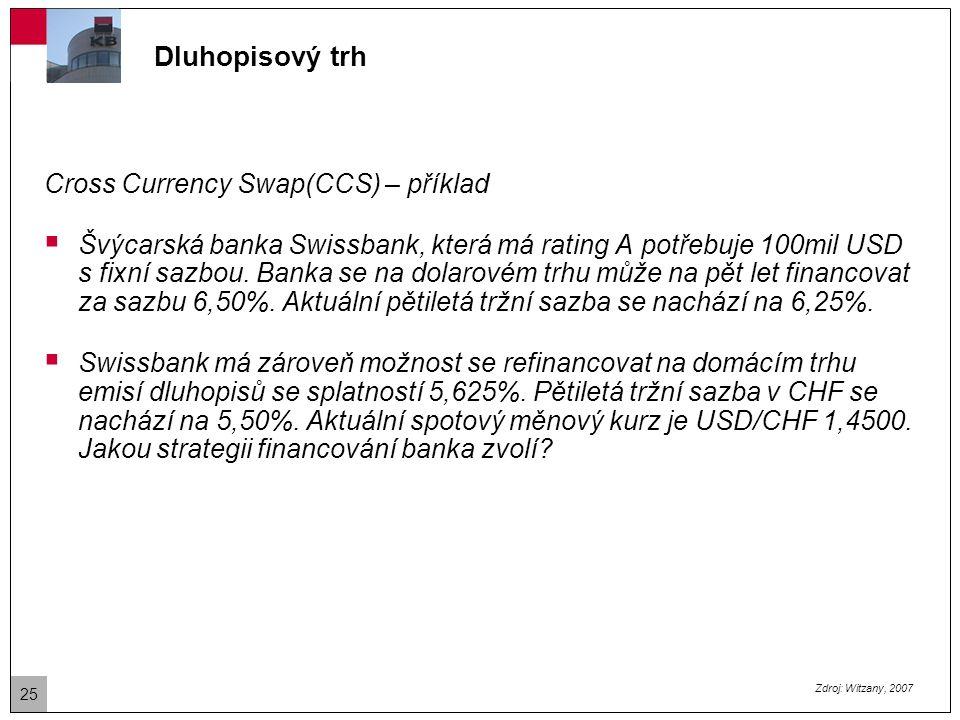 Dluhopisový trh Řešení  Banka se rozhodne vstoupit do Fix to Fix Cross Currency Swap a směnovat fixní úrokové platby: 6,25% v USD a 5,50% v USD Swissbank Swapový partner Fixní USD 6,25% Fixní CHF 5,50% CHF 145mil USD100mil Fixní CHF 5,625% Emise dluhopisu v CHF v objemu 145mil 26 Zdroj: Witzany, 2007