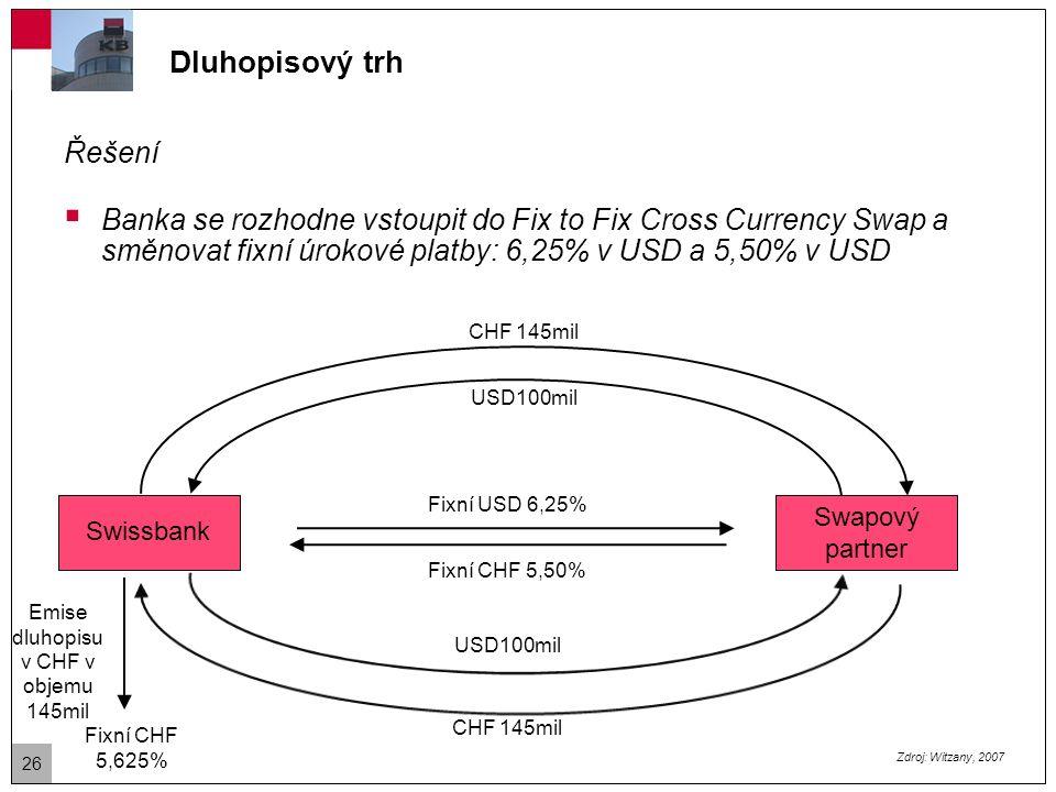 Dluhopisový trh Řešení (pokračování):  Emise dluhopisů v CHF a současný vstup do CCS zajistí požadované finanční zdroje ve výši 100mil USD.