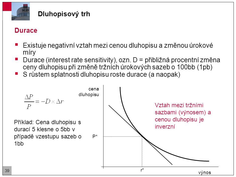 Durace – výpočet durace  Matematicky se vypočítá jako derivace ceny dluhopisu P podle výnosu r z rovnice  Tedy, tzv.
