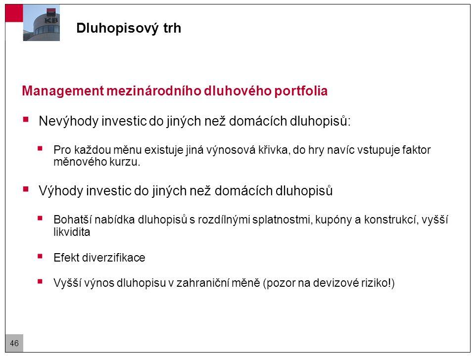 Dluhopisový trh Management mezinárodního portfolia  Očekávaný výnos investice do zahraničního dluhopisu E(r)=Domácí výnos + úrokový diferenciál – D*E(Δr) + E(FX profit/loss) zahraniční výnos  Volatilita očekávaného výnosu z investice do zahraničního dluhopisu je výrazně vyšší než v případě investice do domácího dluhopisu, a to v důsledku existence devizového rizika.