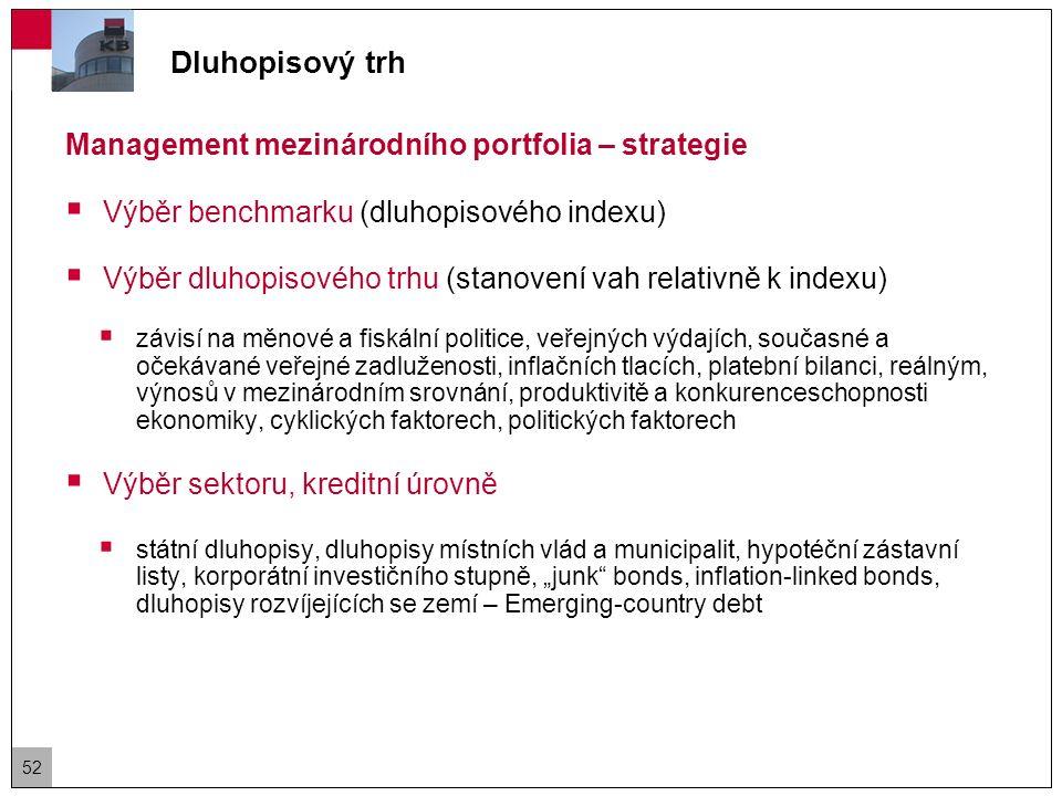 Management mezinárodního portfolia – strategie  Měnový management  volba zahraničního dluhopisu znamená i volbu zahraniční měny  Management durace  očekávání ohledně vývoje výnosové křivky ovlivňuje volbu dluhopisu s danou durací  Techniky na zvyšování výnosu  speciální obchodní a analytické technicky jejichž cílem je najít podhodnocený dluhopis a v jeho prospěch převrstvit portfolio  Vyšší očekávaný výnos je však spojen s vyšším rizikem.