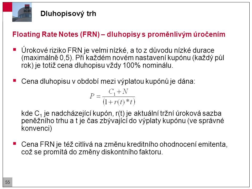 Floating Rate Notes (FRN) Příklad:  Společnost bez kreditního rizika emitovala 10tileté FRN za LIBOR denominované v USD.