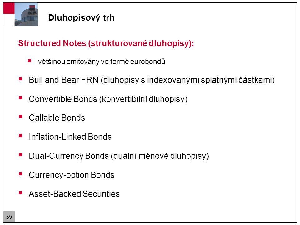 Dluhopisový trh Bear FRN  Jsou konstruovány na takovém principu, že jejich hodnota se s růstem úrokových sazeb zvyšuje.