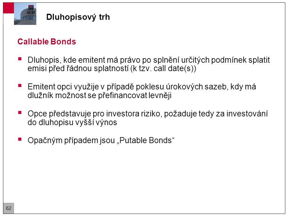 Dluhopisový trh Inflation-Linked Bonds  Mají indexovanou jistinu a tedy i kupón na zvolený agregátní cenový index.