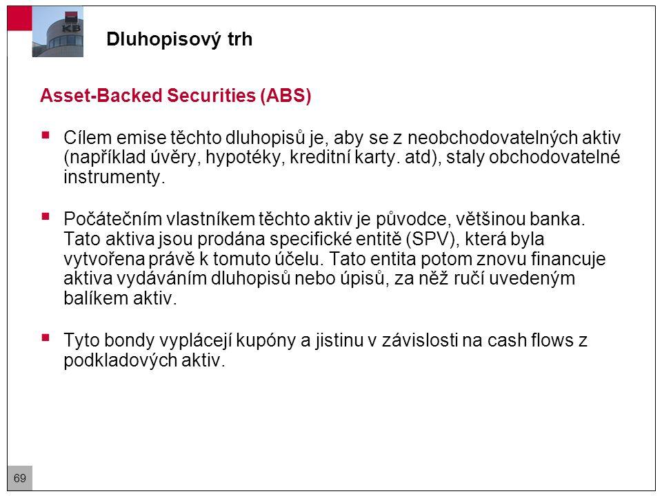 Asset-Backed Securities (ABS)  Collateralized debt obligations (CDO)  Finanční instrument vytvořený za účelem přenosu kreditního rizika portfolia podkladových aktiv do jiných finančních instrumentů a na jiné subjekty.