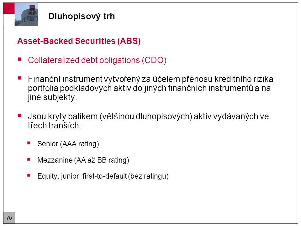 Příklad CDO Dluhopisový trh 71