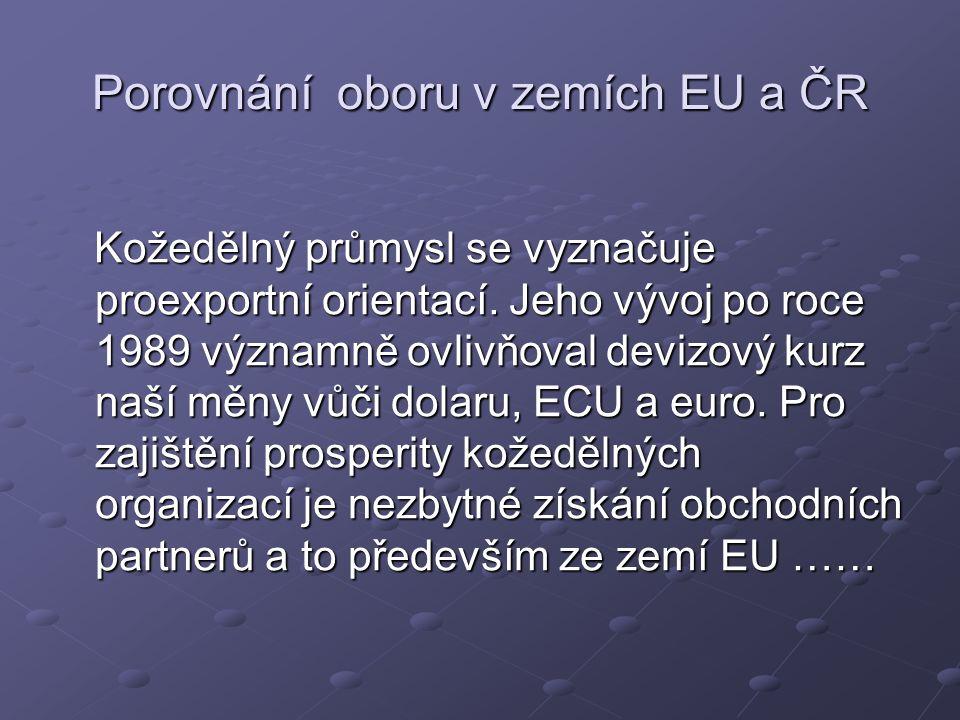 Porovnání oboru v zemích EU a ČR Kožedělný průmysl se vyznačuje proexportní orientací.