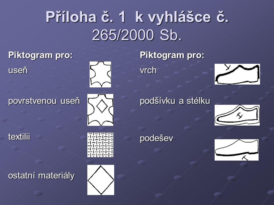 Příloha č. 1 k vyhlášce č. 265/2000 Sb.