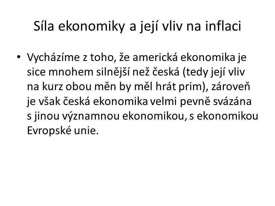 Síla ekonomiky a její vliv na inflaci Vycházíme z toho, že americká ekonomika je sice mnohem silnější než česká (tedy její vliv na kurz obou měn by měl hrát prim), zároveň je však česká ekonomika velmi pevně svázána s jinou významnou ekonomikou, s ekonomikou Evropské unie.