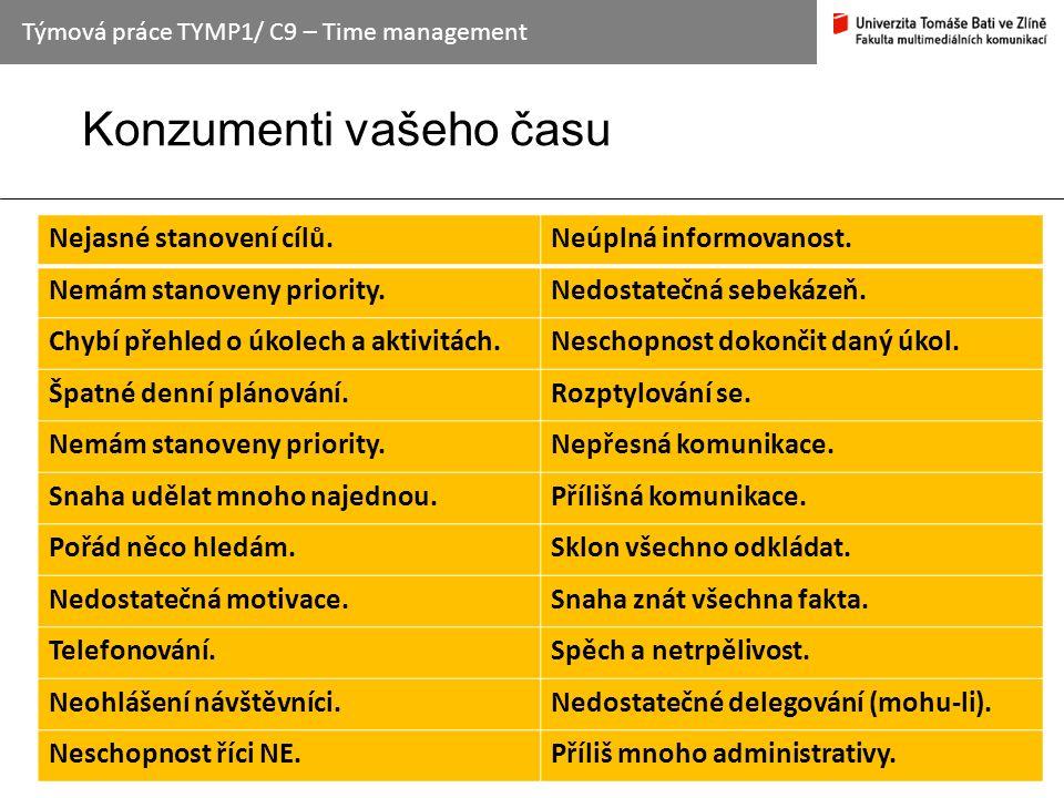 Konzumenti vašeho času Týmová práce TYMP1/ C9 – Time management Nejasné stanovení cílů.Neúplná informovanost. Nemám stanoveny priority.Nedostatečná se