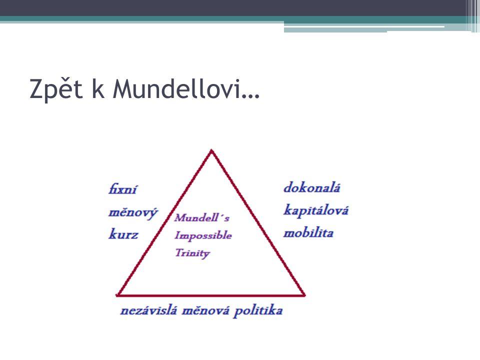 Zpět k Mundellovi…