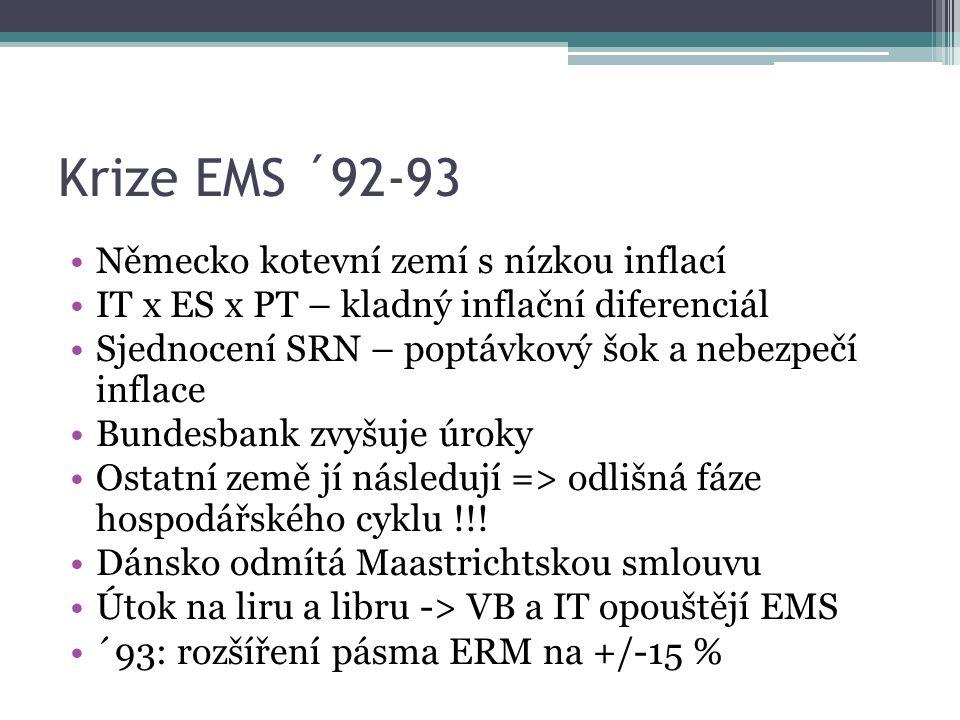 Krize EMS ´92-93 Německo kotevní zemí s nízkou inflací IT x ES x PT – kladný inflační diferenciál Sjednocení SRN – poptávkový šok a nebezpečí inflace Bundesbank zvyšuje úroky Ostatní země jí následují => odlišná fáze hospodářského cyklu !!.