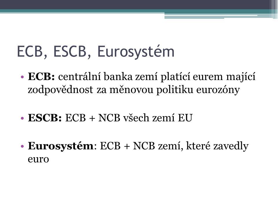 ECB, ESCB, Eurosystém ECB: centrální banka zemí platící eurem mající zodpovědnost za měnovou politiku eurozóny ESCB: ECB + NCB všech zemí EU Eurosystém: ECB + NCB zemí, které zavedly euro