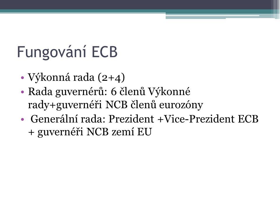 Fungování ECB Výkonná rada (2+4) Rada guvernérů: 6 členů Výkonné rady+guvernéři NCB členů eurozóny Generální rada: Prezident +Vice-Prezident ECB + guvernéři NCB zemí EU
