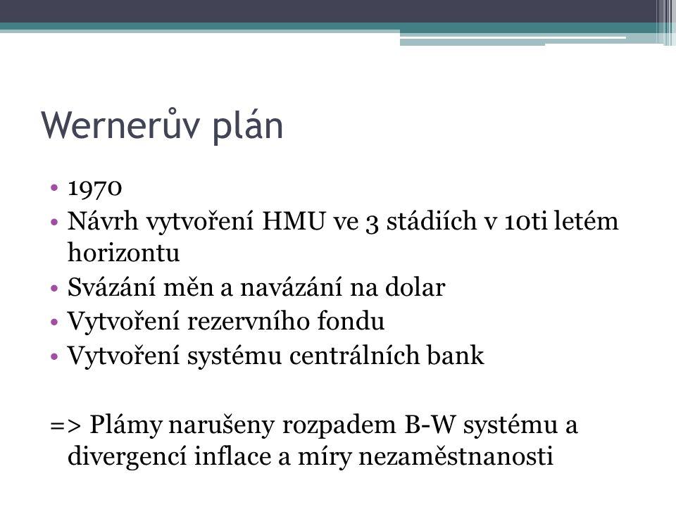 Wernerův plán 1970 Návrh vytvoření HMU ve 3 stádiích v 10ti letém horizontu Svázání měn a navázání na dolar Vytvoření rezervního fondu Vytvoření systému centrálních bank => Plámy narušeny rozpadem B-W systému a divergencí inflace a míry nezaměstnanosti