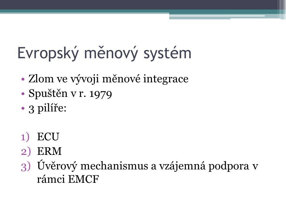 Evropský měnový systém Zlom ve vývoji měnové integrace Spuštěn v r.