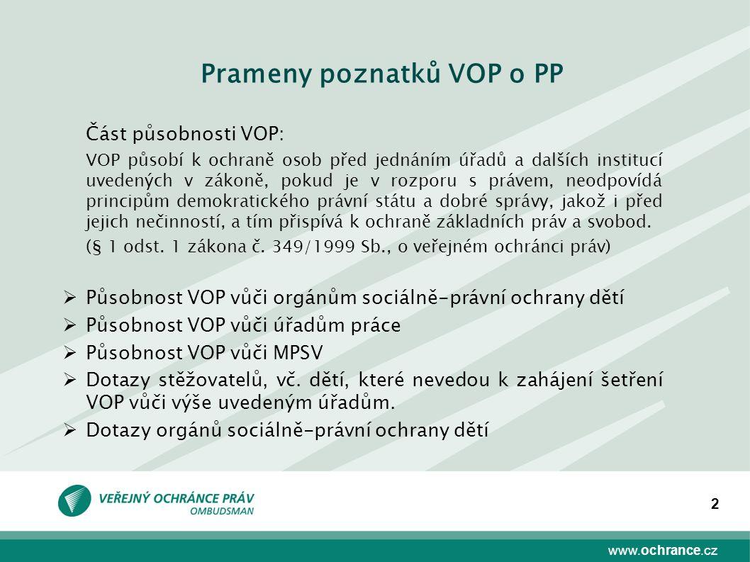 www.ochrance.cz 2 Prameny poznatků VOP o PP Část působnosti VOP: VOP působí k ochraně osob před jednáním úřadů a dalších institucí uvedených v zákoně,