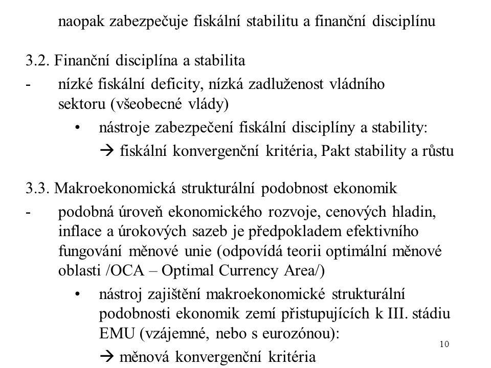 10 naopak zabezpečuje fiskální stabilitu a finanční disciplínu 3.2. Finanční disciplína a stabilita -nízké fiskální deficity, nízká zadluženost vládní