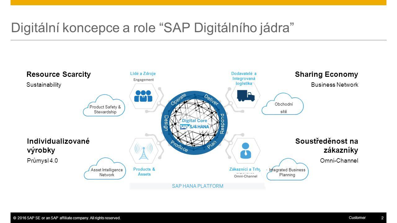 Use this title slide only with an image Zdeněk Sýkora, SAP ČR 18.května 2016 SAP - pohled (odpověď) na IoT dodavatelem ERP systémů pro výrobu Řešení SAP pro Průmysl 4.0.