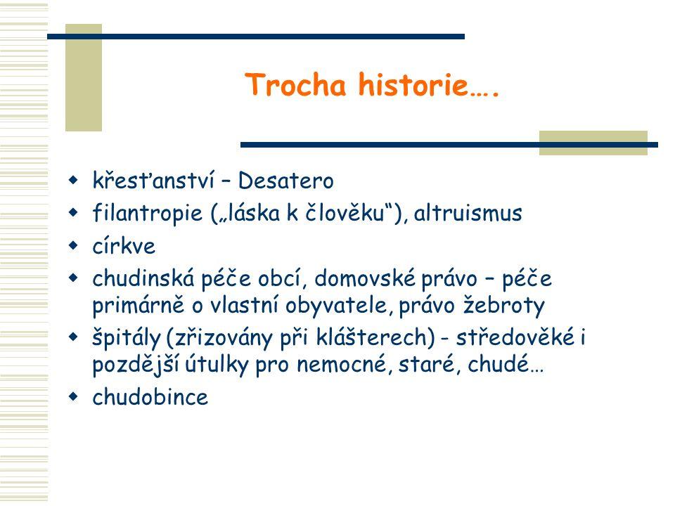 Trocha historie….
