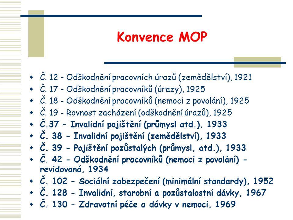 Konvence MOP  Č. 12 - Odškodnění pracovních úrazů (zemědělství), 1921  Č. 17 - Odškodnění pracovníků (úrazy), 1925  Č. 18 - Odškodnění pracovníků (