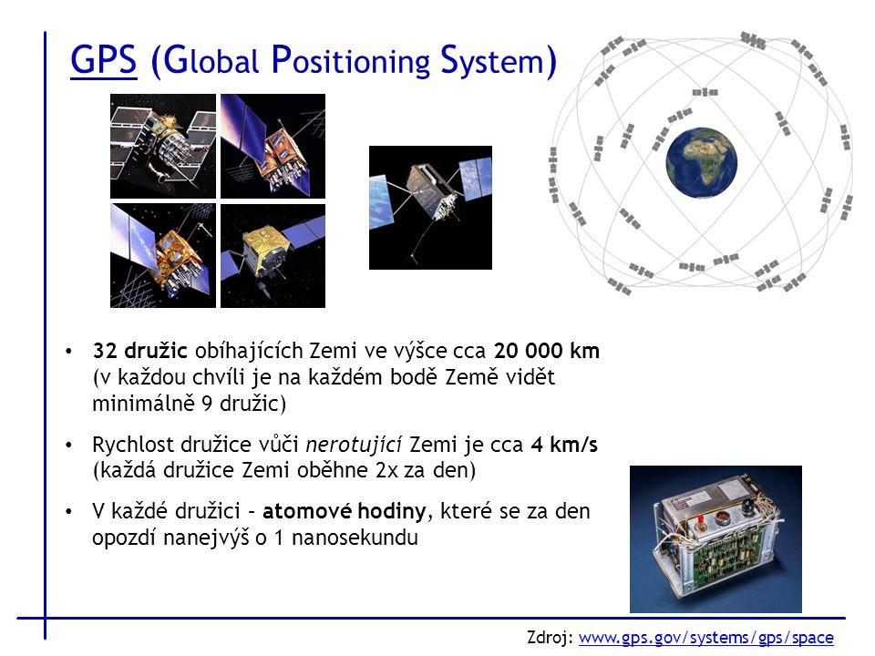 GPS (G lobal P ositioning S ystem ) 32 družic obíhajících Zemi ve výšce cca 20 000 km (v každou chvíli je na každém bodě Země vidět minimálně 9 družic) Rychlost družice vůči nerotující Zemi je cca 4 km/s (každá družice Zemi oběhne 2x za den) V každé družici – atomové hodiny, které se za den opozdí nanejvýš o 1 nanosekundu Zdroj: www.gps.gov/systems/gps/spacewww.gps.gov/systems/gps/space