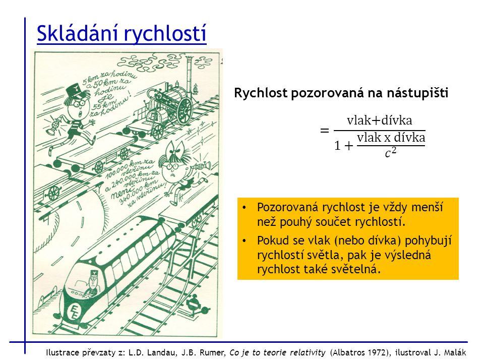 Skládání rychlostí Ilustrace převzaty z: L.D. Landau, J.B.