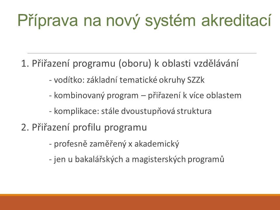 Příprava na nový systém akreditací 1. Přiřazení programu (oboru) k oblasti vzdělávání - vodítko: základní tematické okruhy SZZk - kombinovaný program