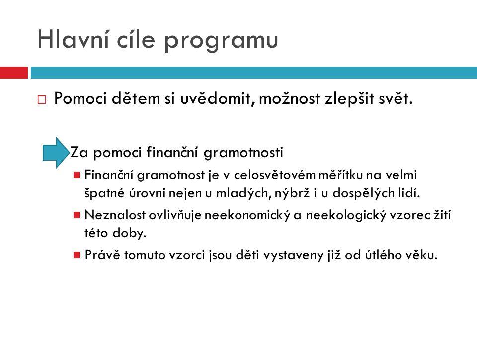 Hlavní cíle programu  Projekt Aflatoun se snaží problémy za včas podchytit a řešit.