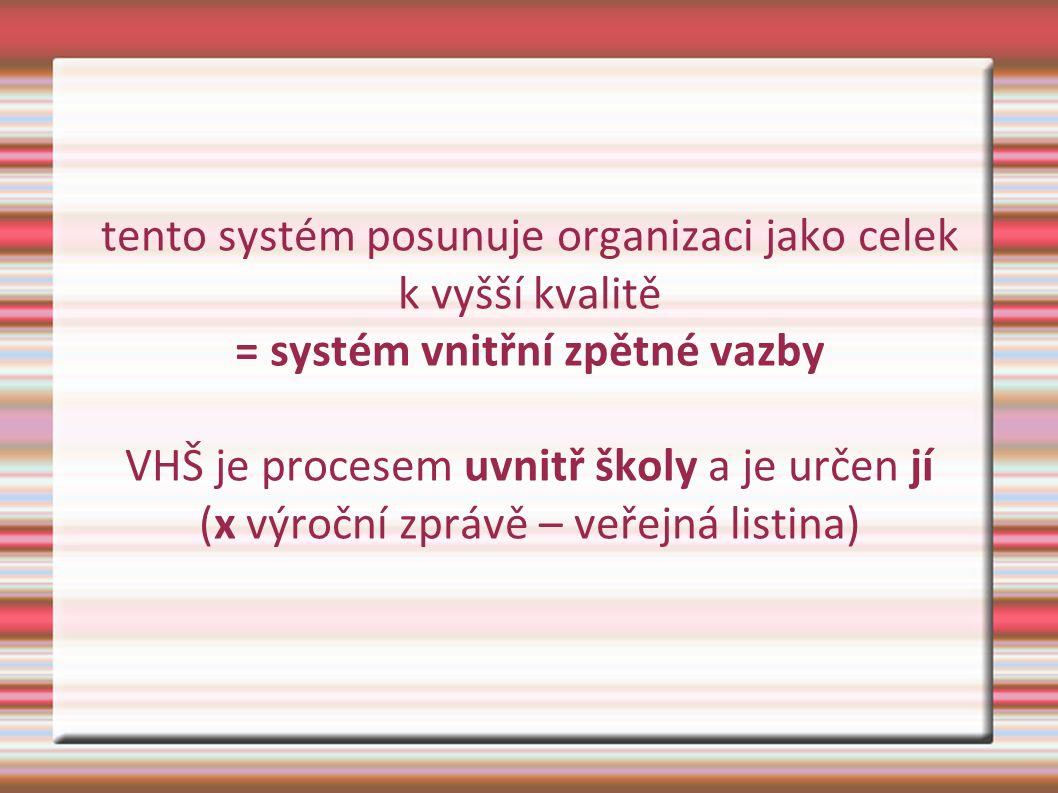 tento systém posunuje organizaci jako celek k vyšší kvalitě = systém vnitřní zpětné vazby VHŠ je procesem uvnitř školy a je určen jí (x výroční zprávě