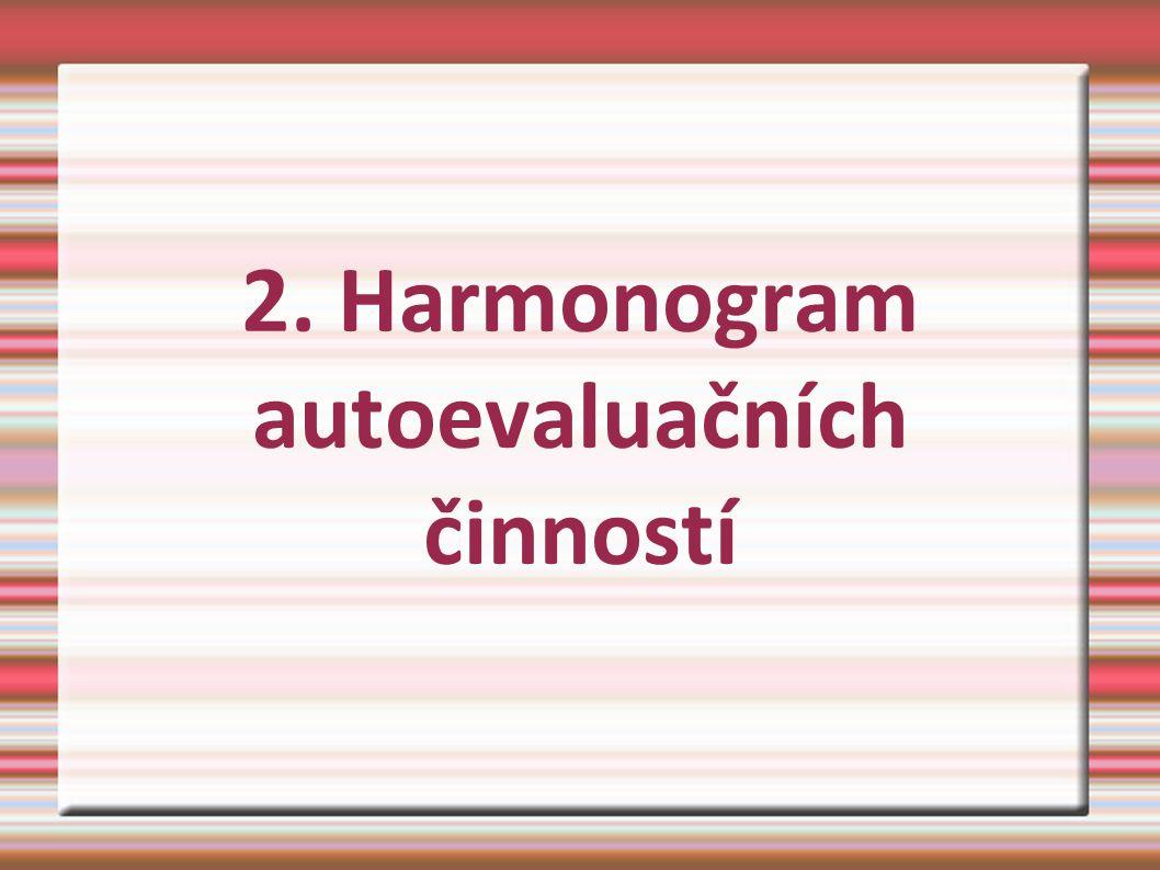 2. Harmonogram autoevaluačních činností