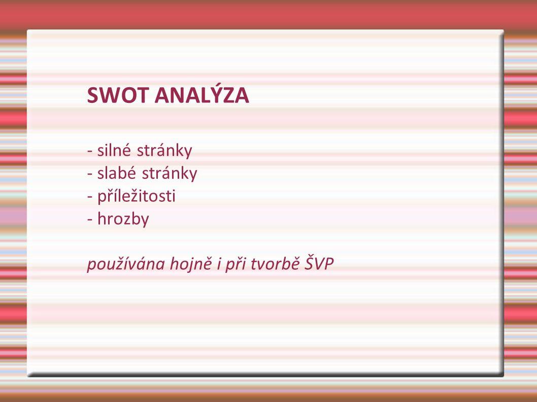 SWOT ANALÝZA - silné stránky - slabé stránky - příležitosti - hrozby používána hojně i při tvorbě ŠVP
