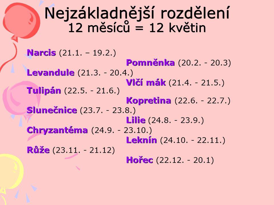 Nejzákladnější rozdělení 12 měsíců = 12 květin Narcis Narcis (21.1.