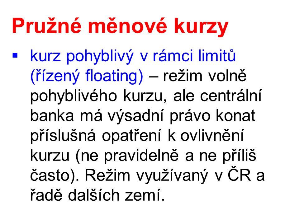 Pružné měnové kurzy  kurz pohyblivý v rámci limitů (řízený floating) – režim volně pohyblivého kurzu, ale centrální banka má výsadní právo konat přís
