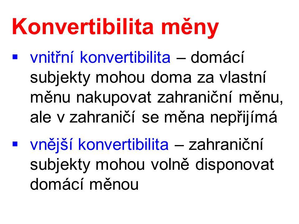 Konvertibilita měny  vnitřní konvertibilita – domácí subjekty mohou doma za vlastní měnu nakupovat zahraniční měnu, ale v zahraničí se měna nepřijímá