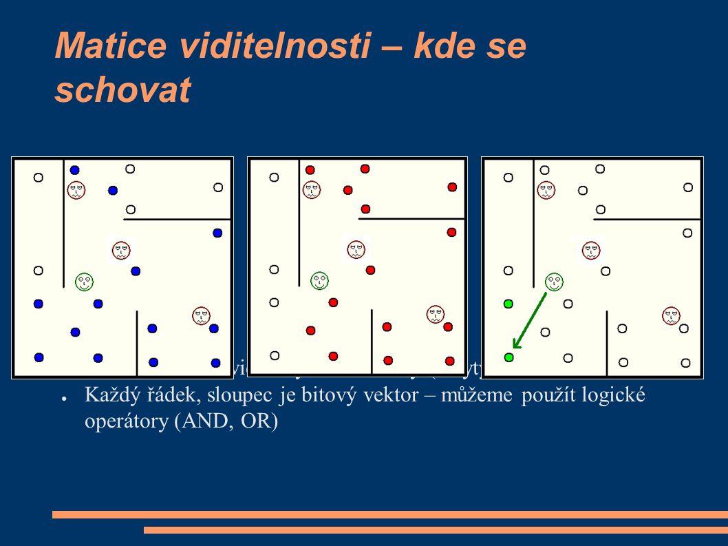 Matice viditelnosti – kde se schovat ● Bitová matice – viditelný / neviditelný (skrytý) ● Každý řádek, sloupec je bitový vektor – můžeme použít logické operátory (AND, OR)