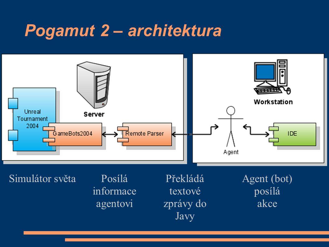 Pogamut 2 – architektura Simulátor světaPosílá informace agentovi Překládá textové zprávy do Javy Agent (bot) posílá akce
