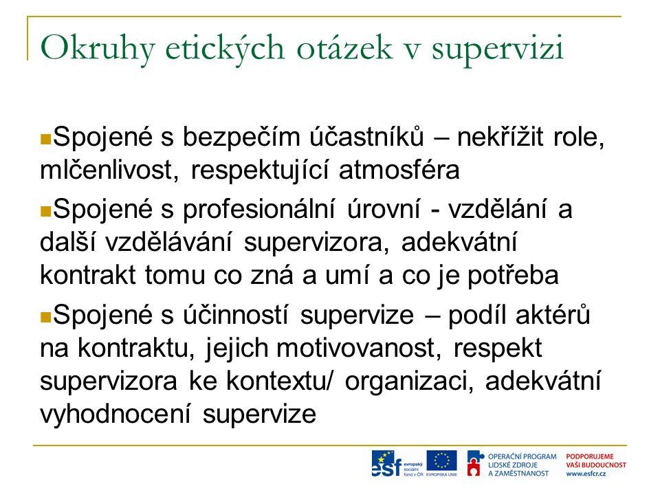 Okruhy etických otázek v supervizi Spojené s bezpečím účastníků – nekřížit role, mlčenlivost, respektující atmosféra Spojené s profesionální úrovní - vzdělání a další vzdělávání supervizora, adekvátní kontrakt tomu co zná a umí a co je potřeba Spojené s účinností supervize – podíl aktérů na kontraktu, jejich motivovanost, respekt supervizora ke kontextu/ organizaci, adekvátní vyhodnocení supervize
