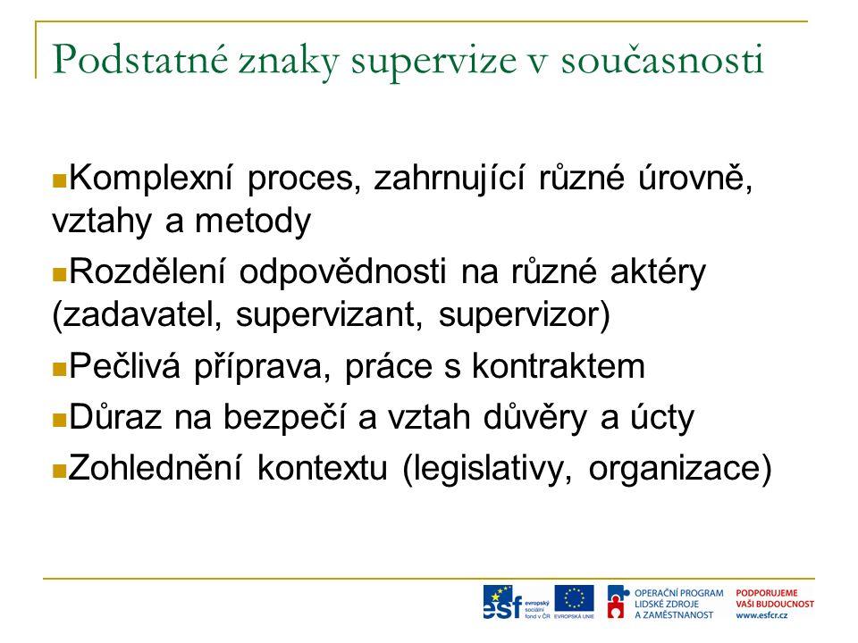 Podstatné znaky supervize v současnosti Komplexní proces, zahrnující různé úrovně, vztahy a metody Rozdělení odpovědnosti na různé aktéry (zadavatel, supervizant, supervizor) Pečlivá příprava, práce s kontraktem Důraz na bezpečí a vztah důvěry a úcty Zohlednění kontextu (legislativy, organizace)