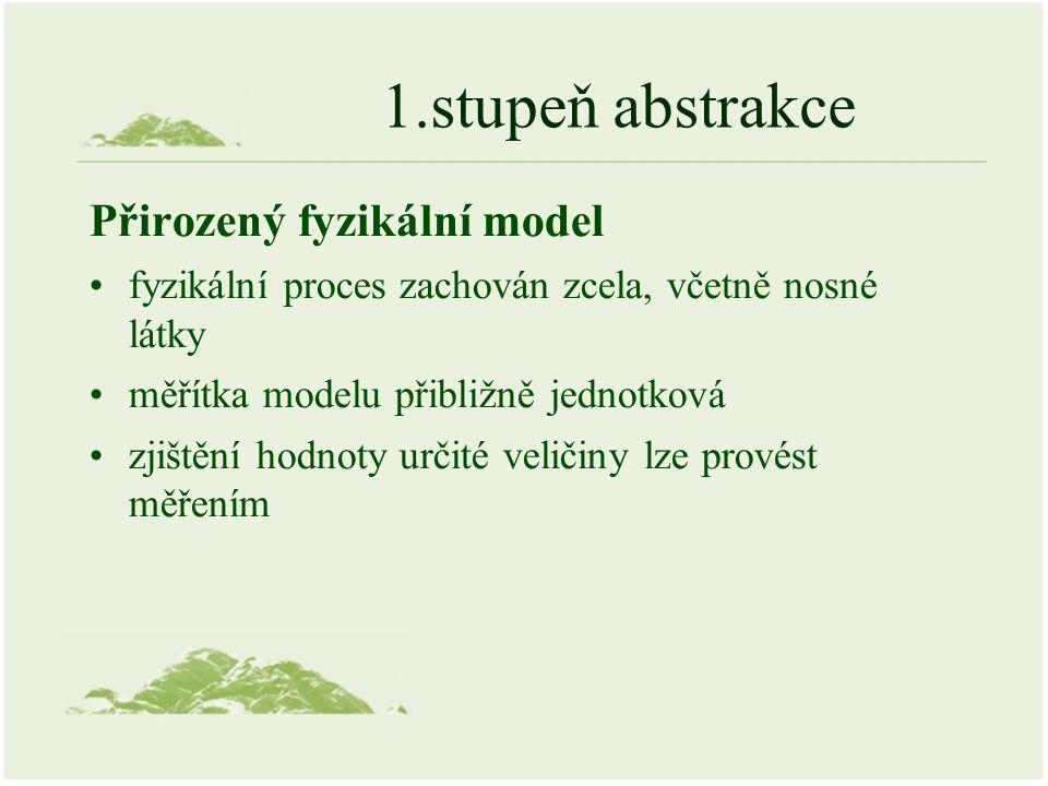 1.stupeň abstrakce Přirozený fyzikální model fyzikální proces zachován zcela, včetně nosné látky měřítka modelu přibližně jednotková zjištění hodnoty určité veličiny lze provést měřením