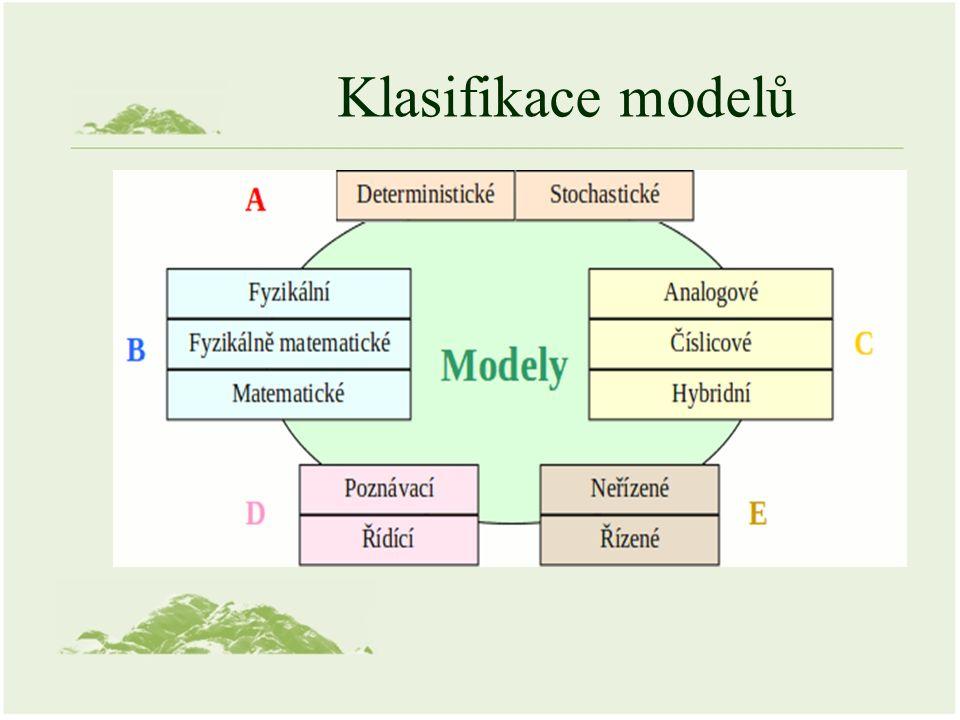 5.stupeň abstrakce Matematický analog původní fyzikální proces v systému s rozloženými parametry je studován na matematickém simulačním modelu jen v uzlových, do nichž jsou soustředěny parametry díla určující je matematická podobnost procesu v bodech, kde se stýkají vstupy a výstupy elementů matematického modelu