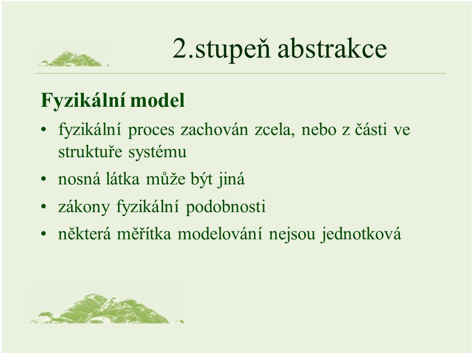 2.stupeň abstrakce Fyzikální model fyzikální proces zachován zcela, nebo z části ve struktuře systému nosná látka může být jiná zákony fyzikální podobnosti některá měřítka modelování nejsou jednotková