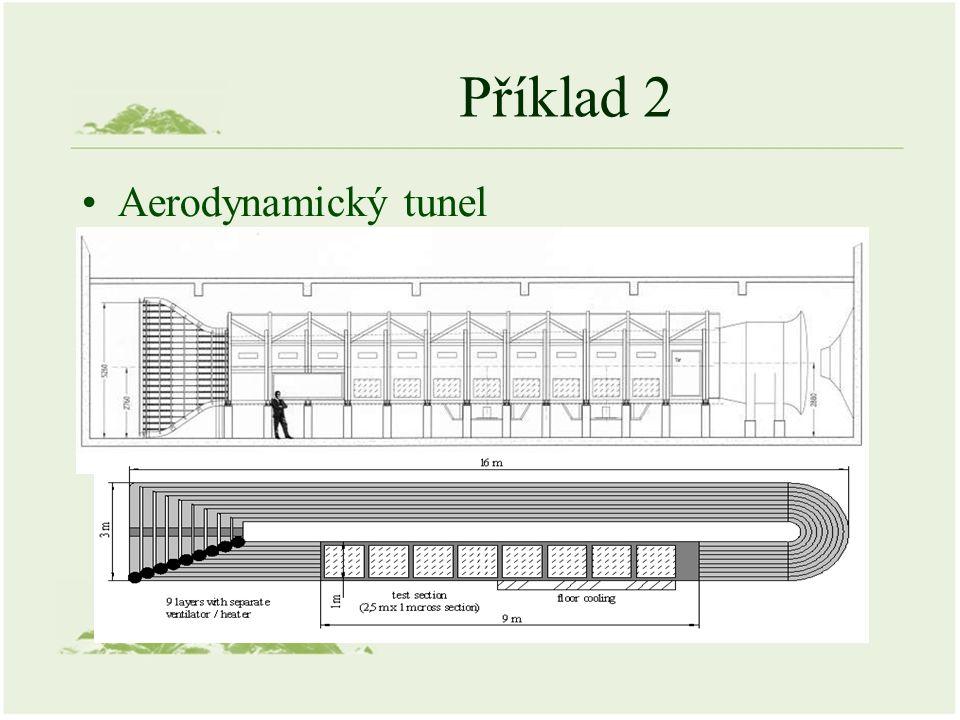 Příklad 2 Aerodynamický tunel