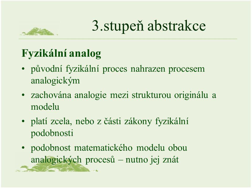 3.stupeň abstrakce Fyzikální analog původní fyzikální proces nahrazen procesem analogickým zachována analogie mezi strukturou originálu a modelu platí zcela, nebo z části zákony fyzikální podobnosti podobnost matematického modelu obou analogických procesů – nutno jej znát