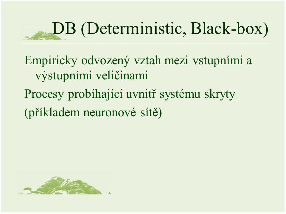 DB (Deterministic, Black-box) Empiricky odvozený vztah mezi vstupními a výstupními veličinami Procesy probíhající uvnitř systému skryty (příkladem neuronové sítě)