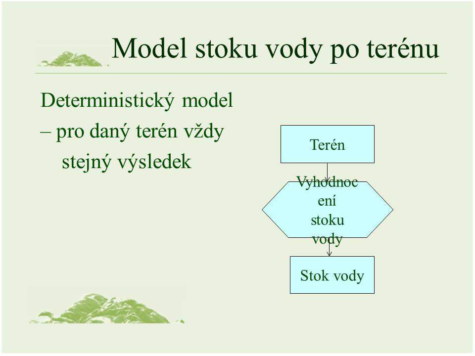 Model stoku vody po terénu Deterministický model – pro daný terén vždy stejný výsledek Stok vody Vyhodnoc ení stoku vody Terén