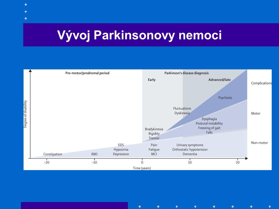 Vývoj Parkinsonovy nemoci