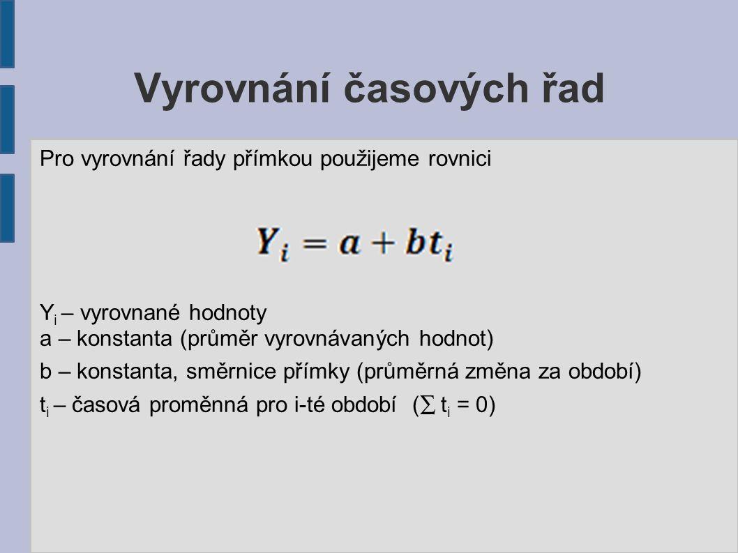 Vyrovnání časových řad Pro vyrovnání řady přímkou použijeme rovnici Y i – vyrovnané hodnoty a – konstanta (průměr vyrovnávaných hodnot) b – konstanta, směrnice přímky (průměrná změna za období) t i – časová proměnná pro i-té období ( ∑ t i = 0)