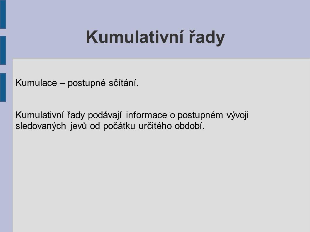 Kumulativní řady Kumulace – postupné sčítání.