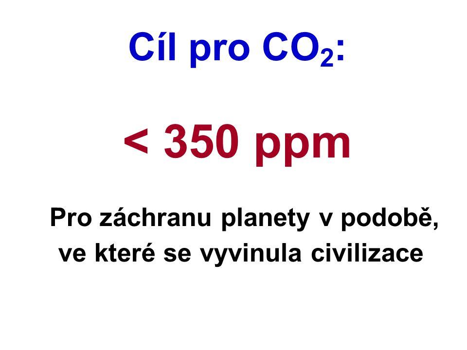 Cíl pro CO 2 : < 350 ppm Pro záchranu planety v podobě, ve které se vyvinula civilizace